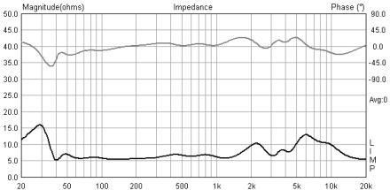 http://vmaudio.cz/clanky_pokracovani/vma_3/grafy/vma3_impedance_mala.png