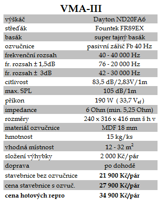 http://vmaudio.cz/clanky_pokracovani/vma_3/grafy/vma3_tabulka.png